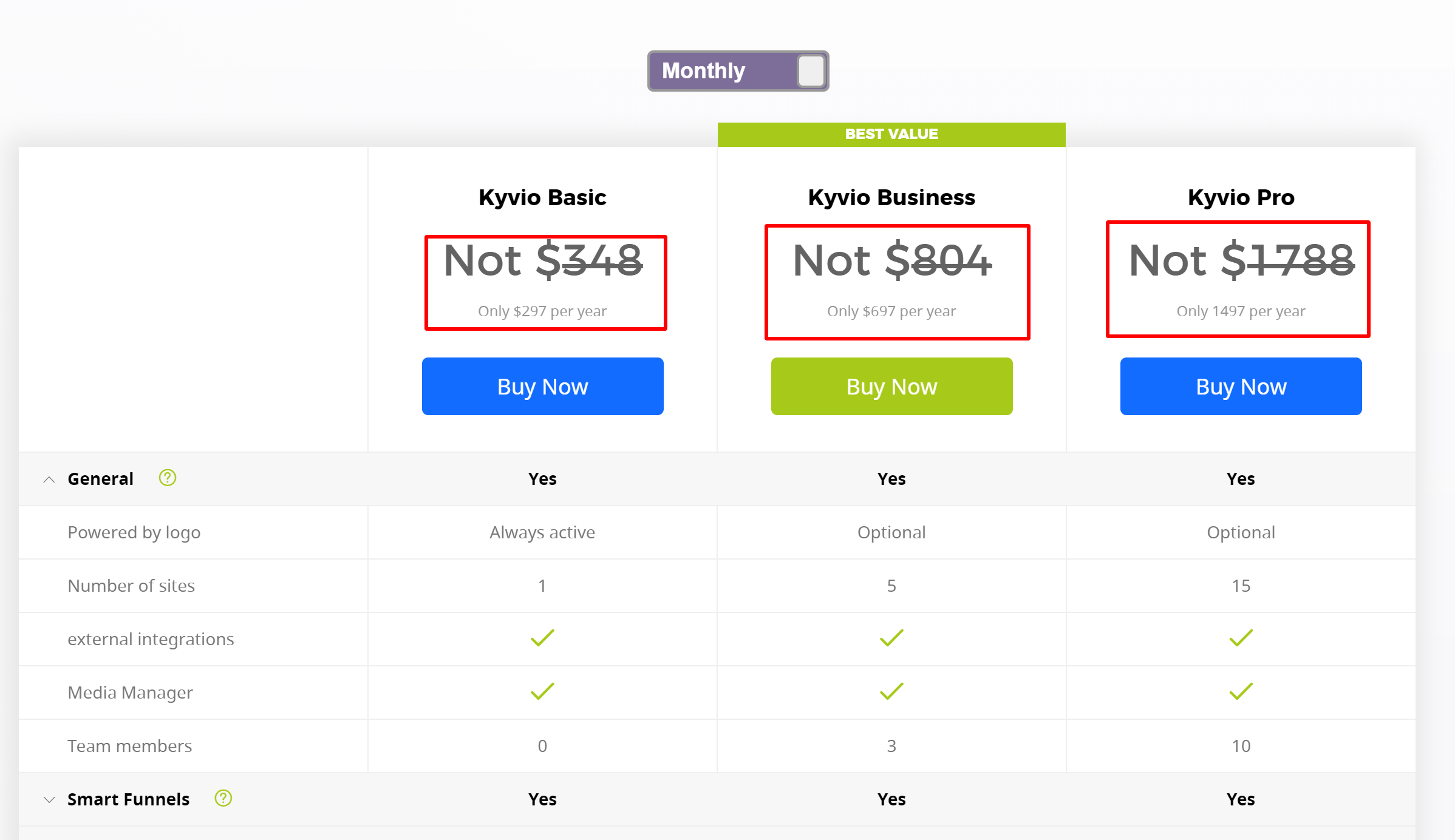 kyvio lifetime discount plans