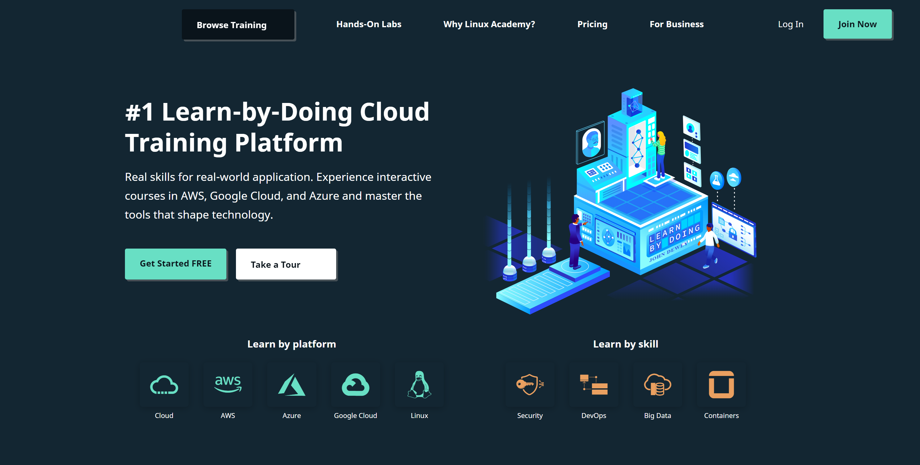 _1 Learn-by-Doing Online Cloud Training Platform – Linux Academy
