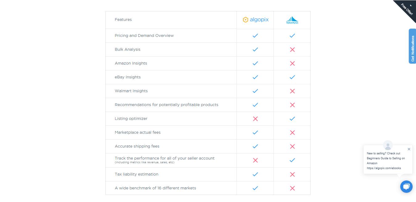 Algopix Vs Terapeak- eBay Product Research Tools