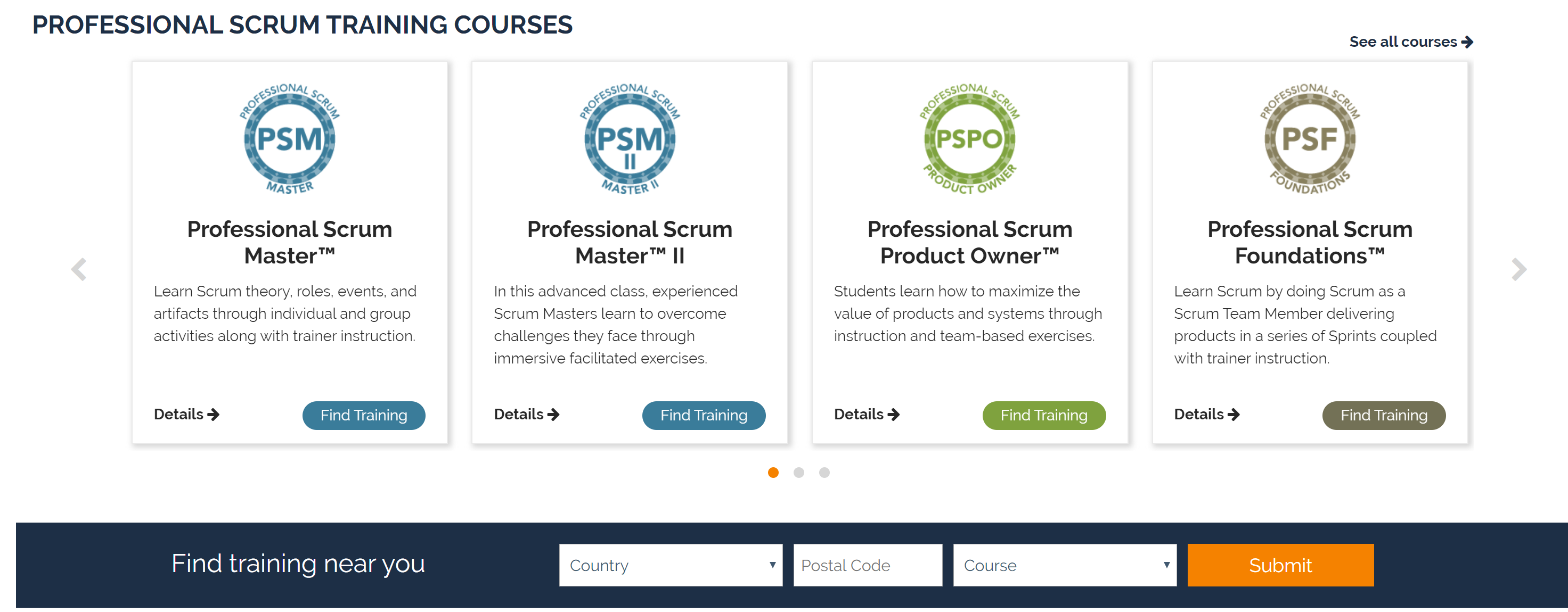 Best Scrum courses online