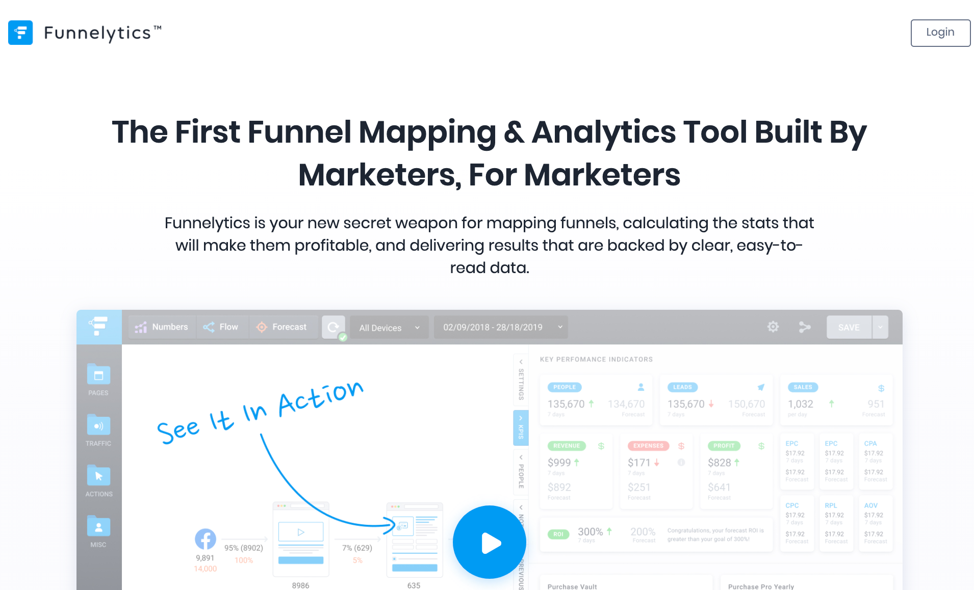 Funnelytics- Track & Optimise Your Sales Funnels