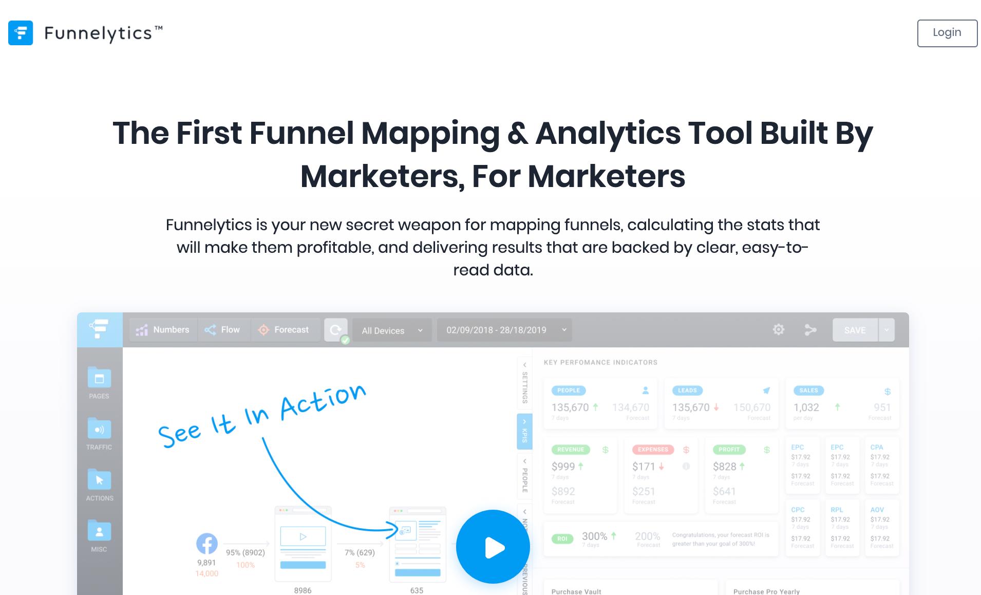 Funnelytics-跟踪和优化您的销售渠道
