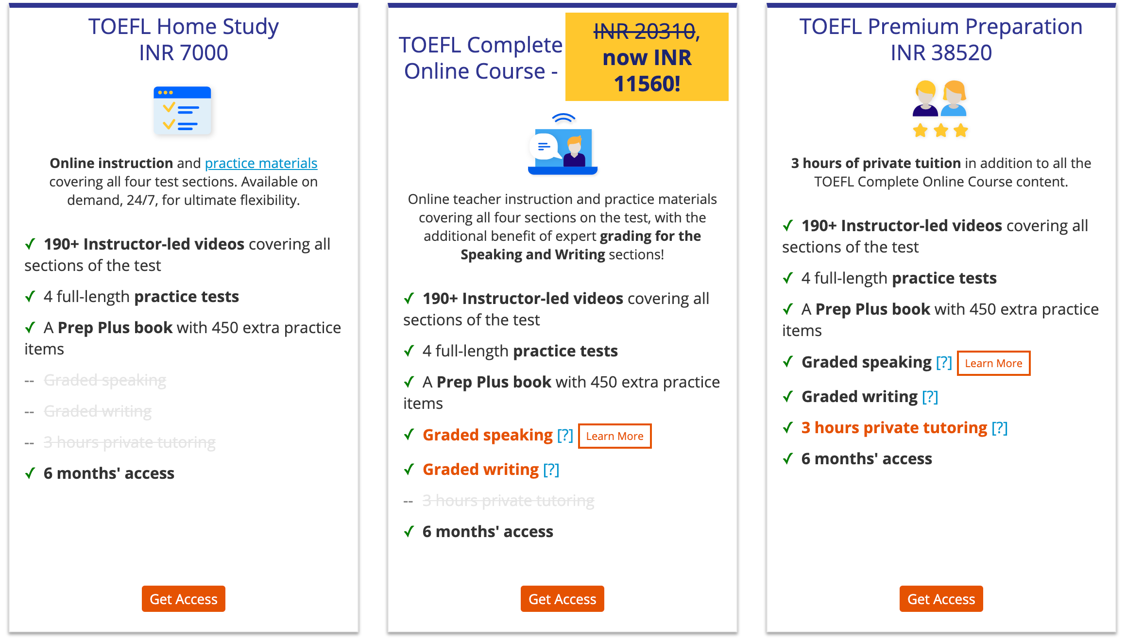 Kaplan TOEFL Pricing
