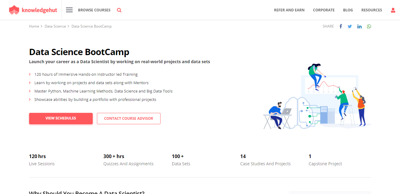 KnowledgeHut Review - Data Science BootCamp