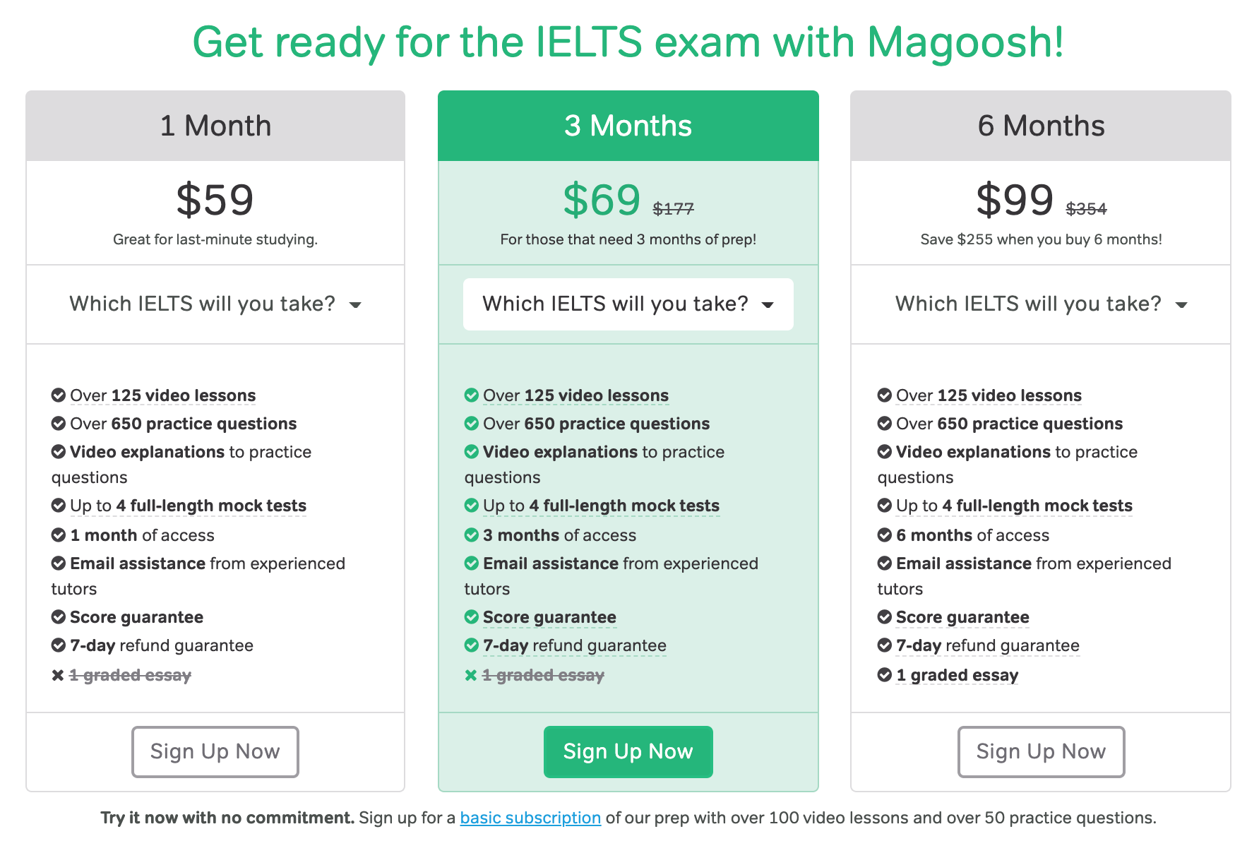 Magoosh IELTS Plans