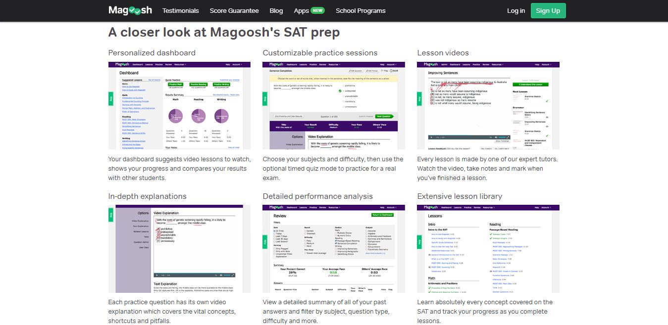 Magoosh SAT Review - closer look'