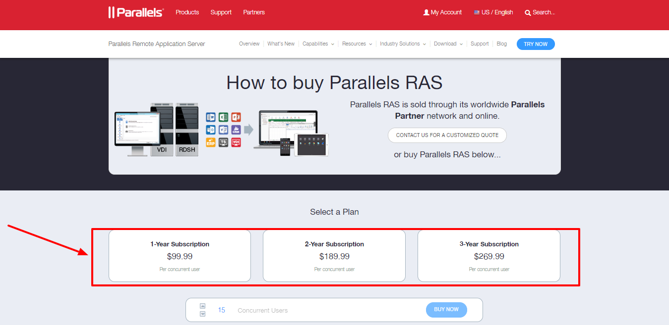 Parallels RAS Review - Pricing Plan