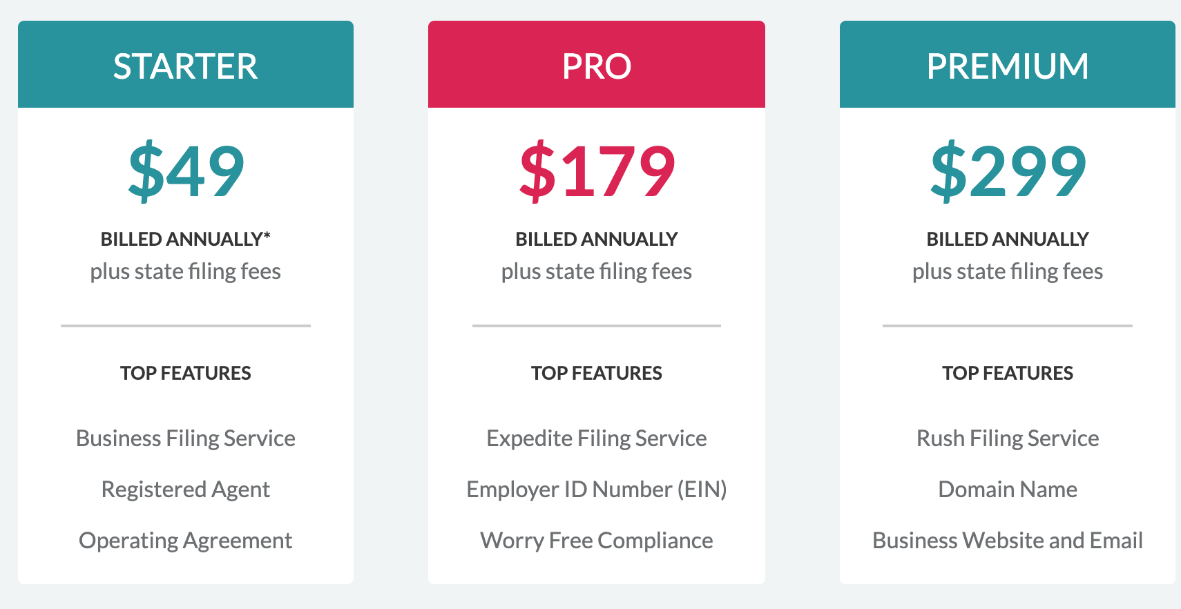 Pricing Plans Of ZenBusiness