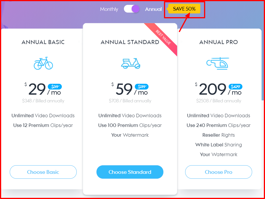 Promo.com Review - Pricing Plan