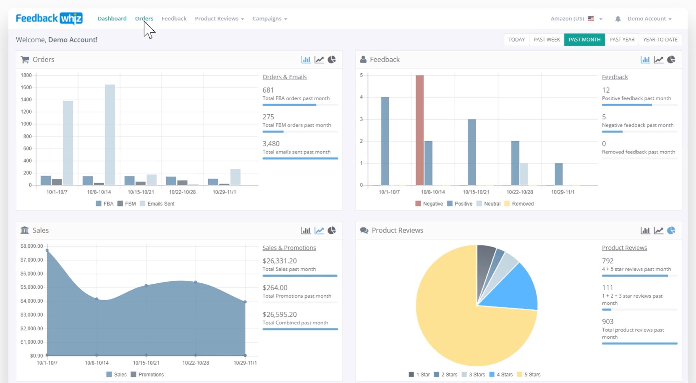 feedbackwhiz data reporting