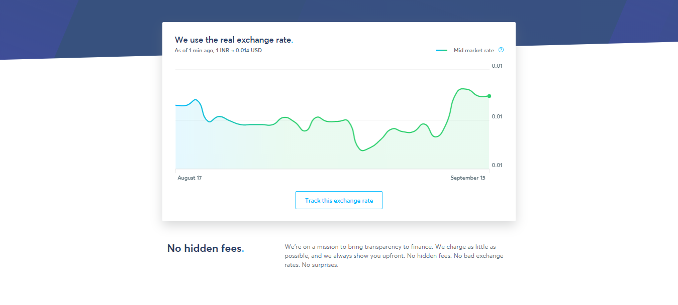 transferwise vs WesternUnion - exchange rate