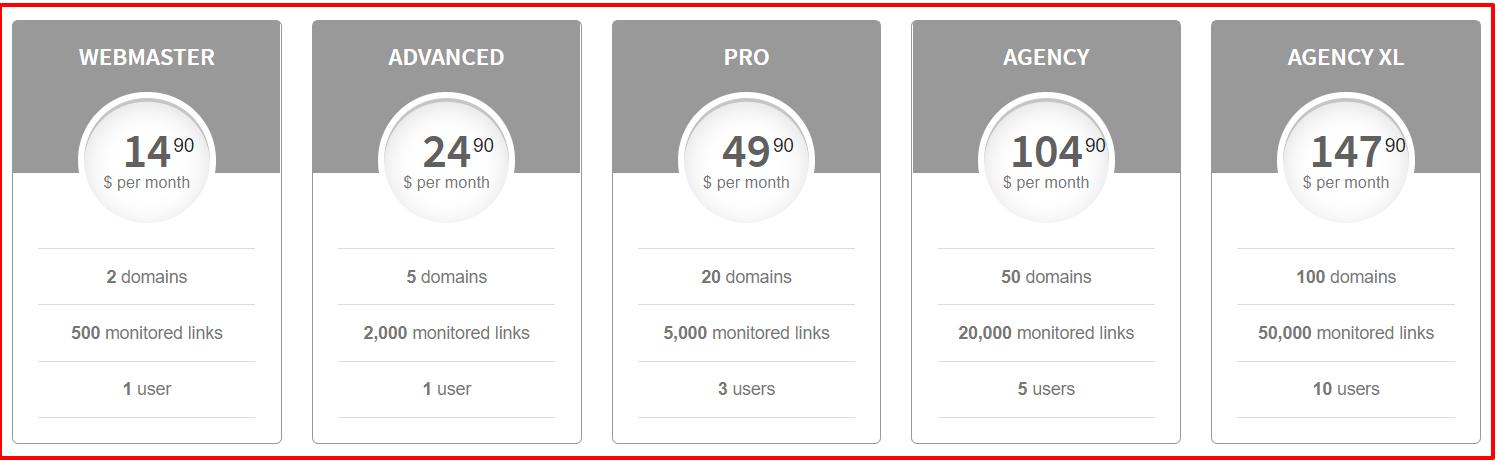 Linkody Review - Linkody Pricing Plan