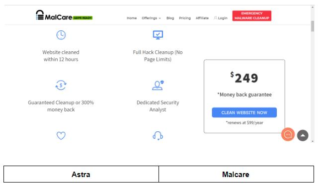 Astra Vs Malcare Comparison Review- Malcare Pricing Plan