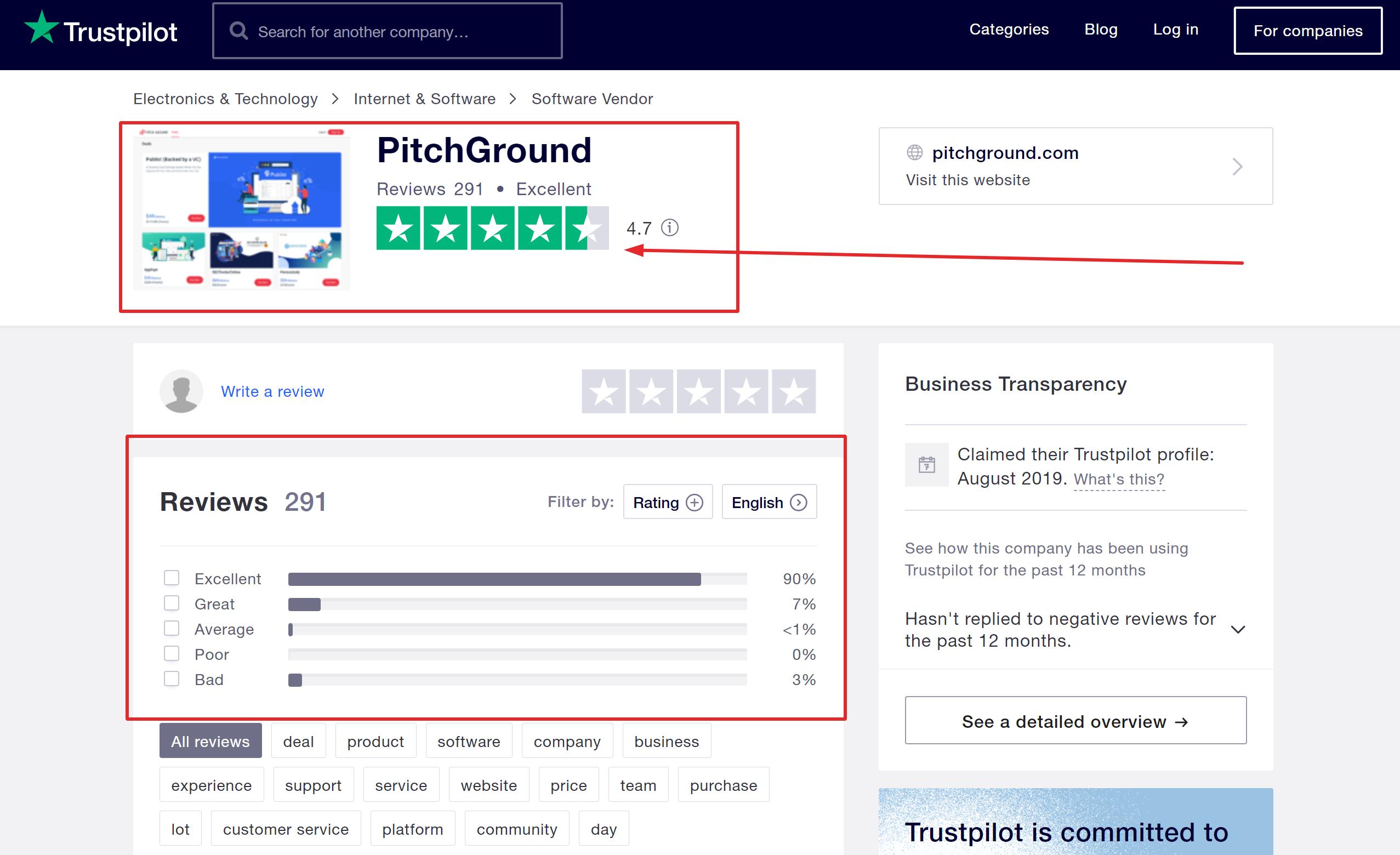 Pitchground online reviews