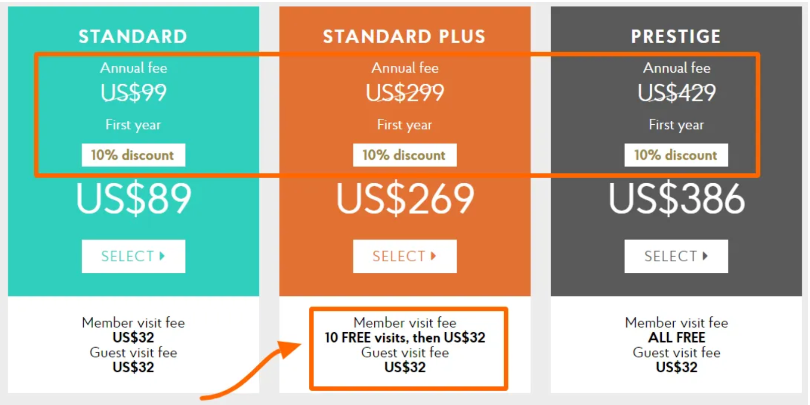 Priority Pass Review- Pricing Plans