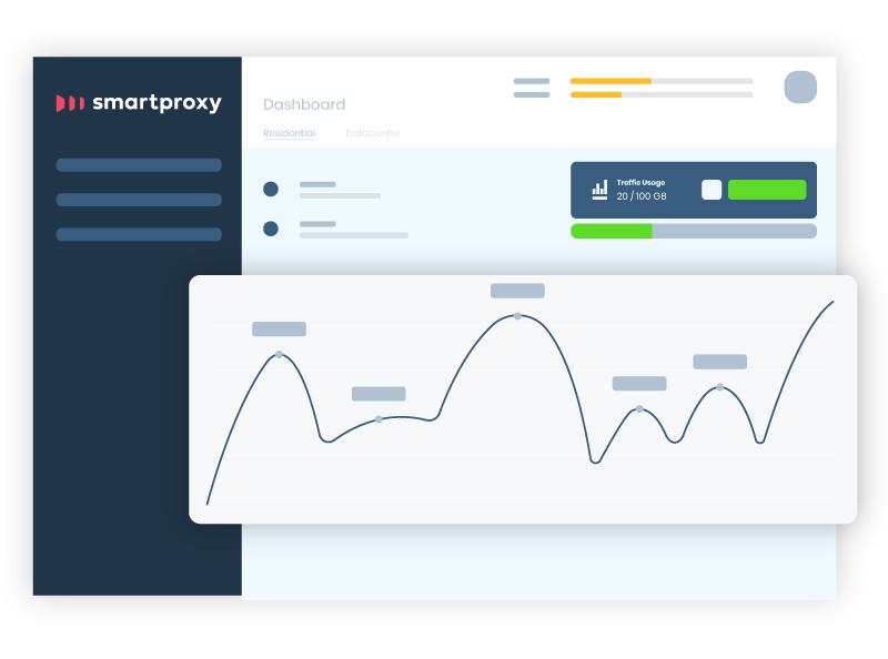 Smartproxy Review - DashBoard
