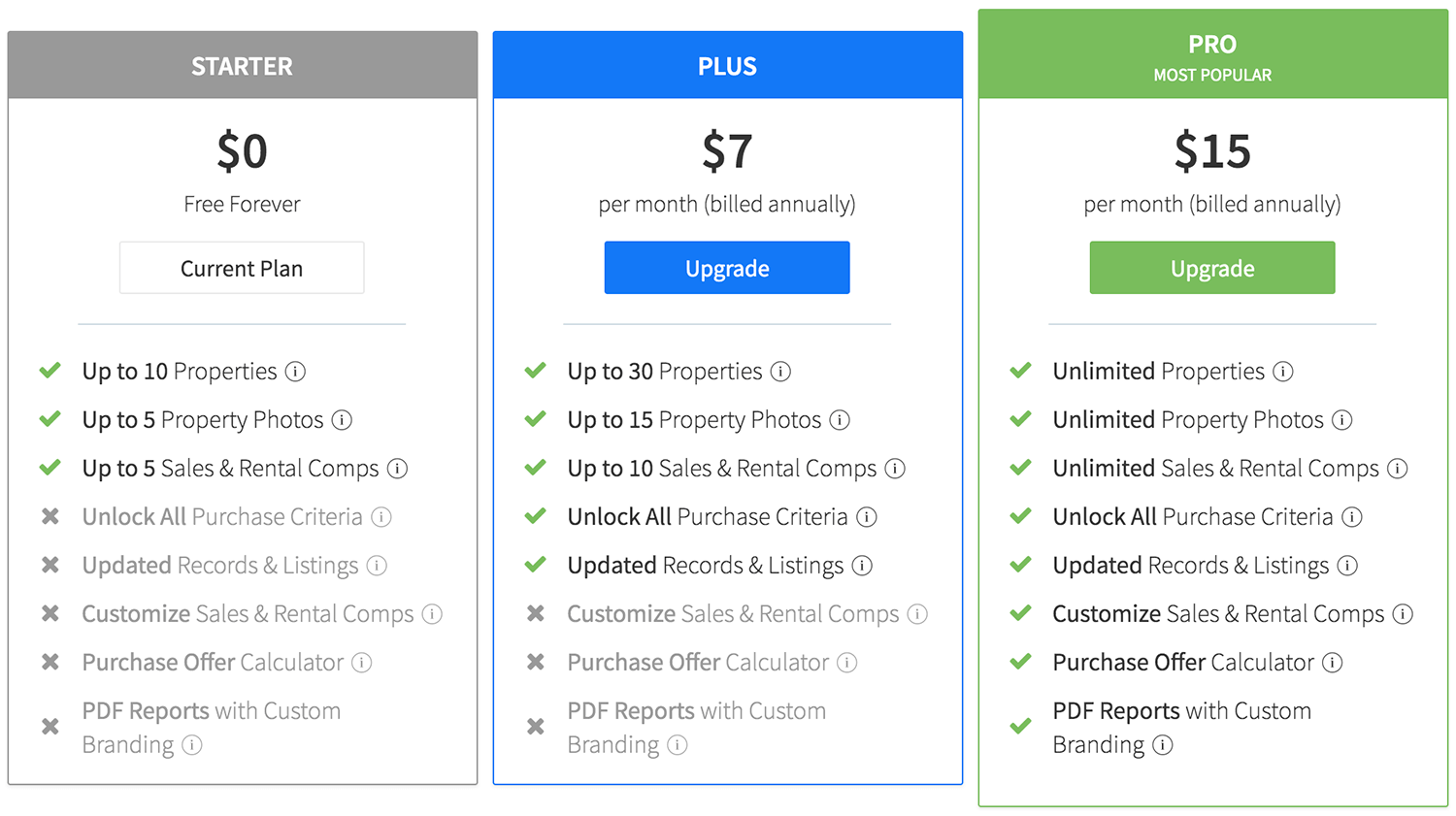 dealcheck-pricing