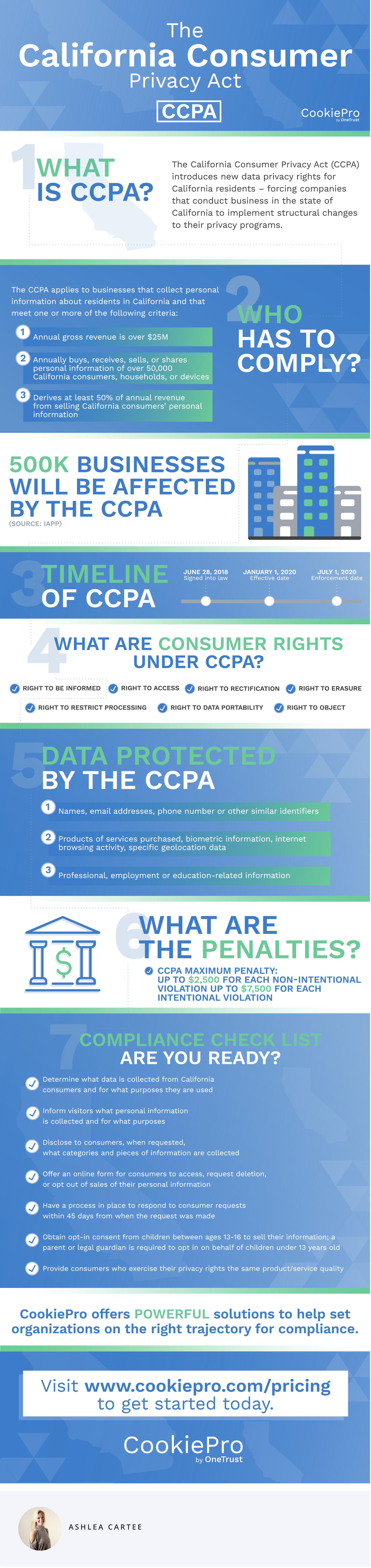 CCPA Countdown- Infographics