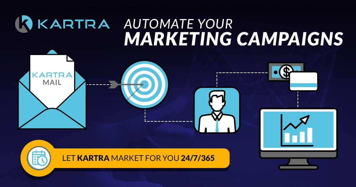 Kartra marketing review