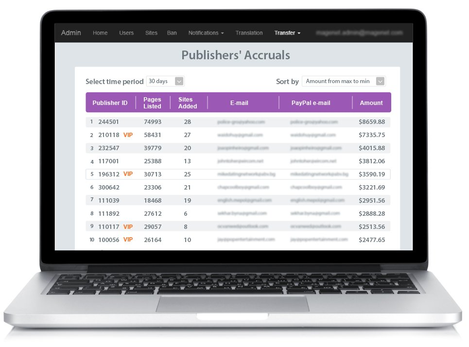 MageNet Dashboard for sales