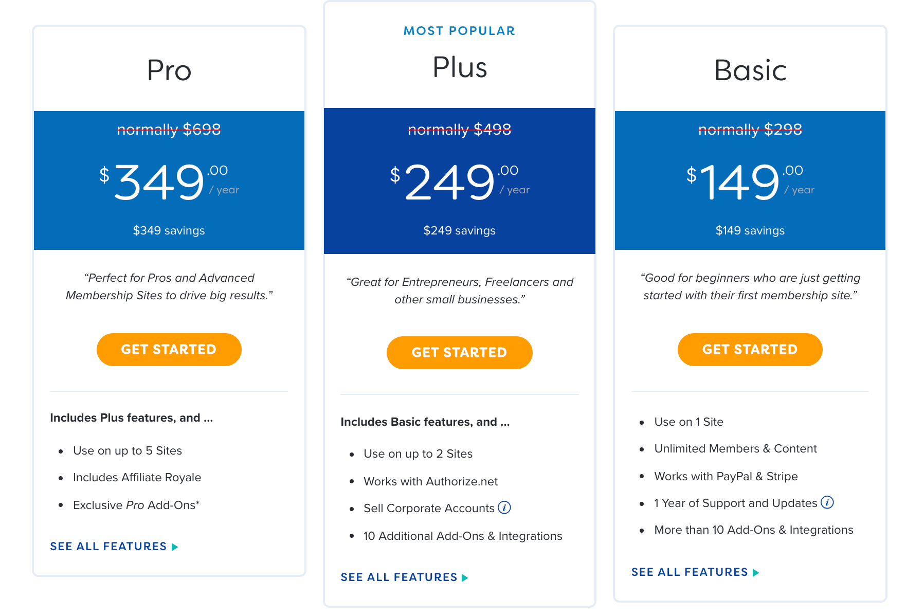 MemberPress Pricing Plans