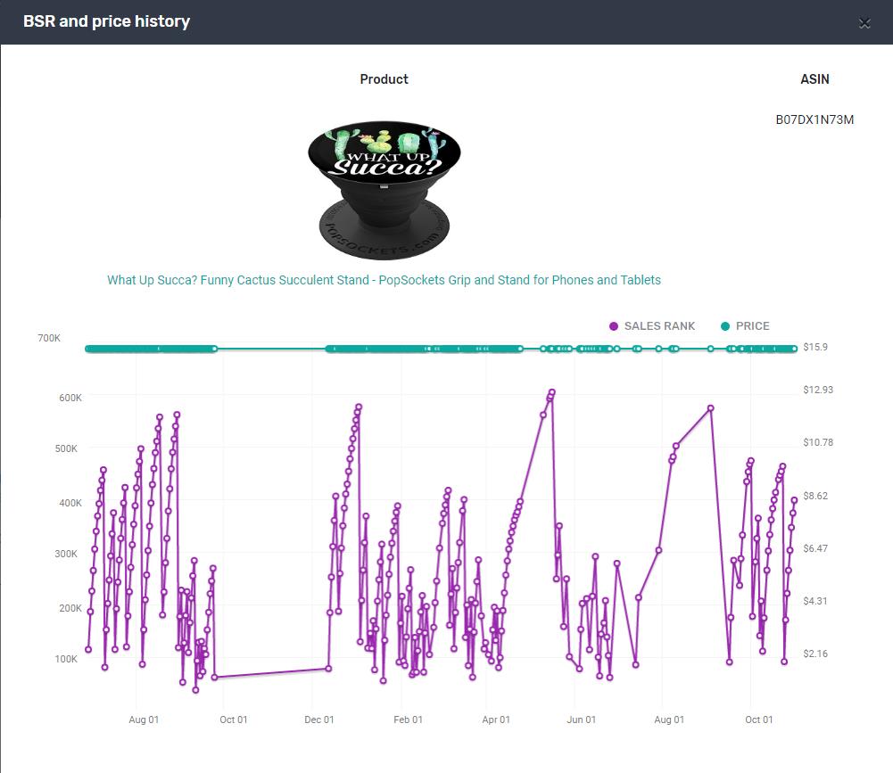 Merch Informer Review - Merch Tracker
