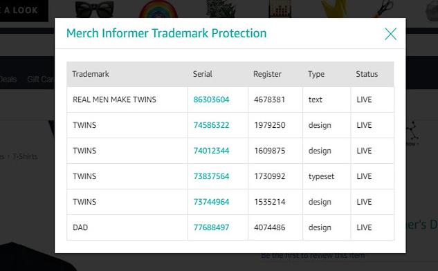 Merch Informer Trademark Protection