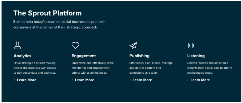 Sprout Social - Marketing Automation Tool