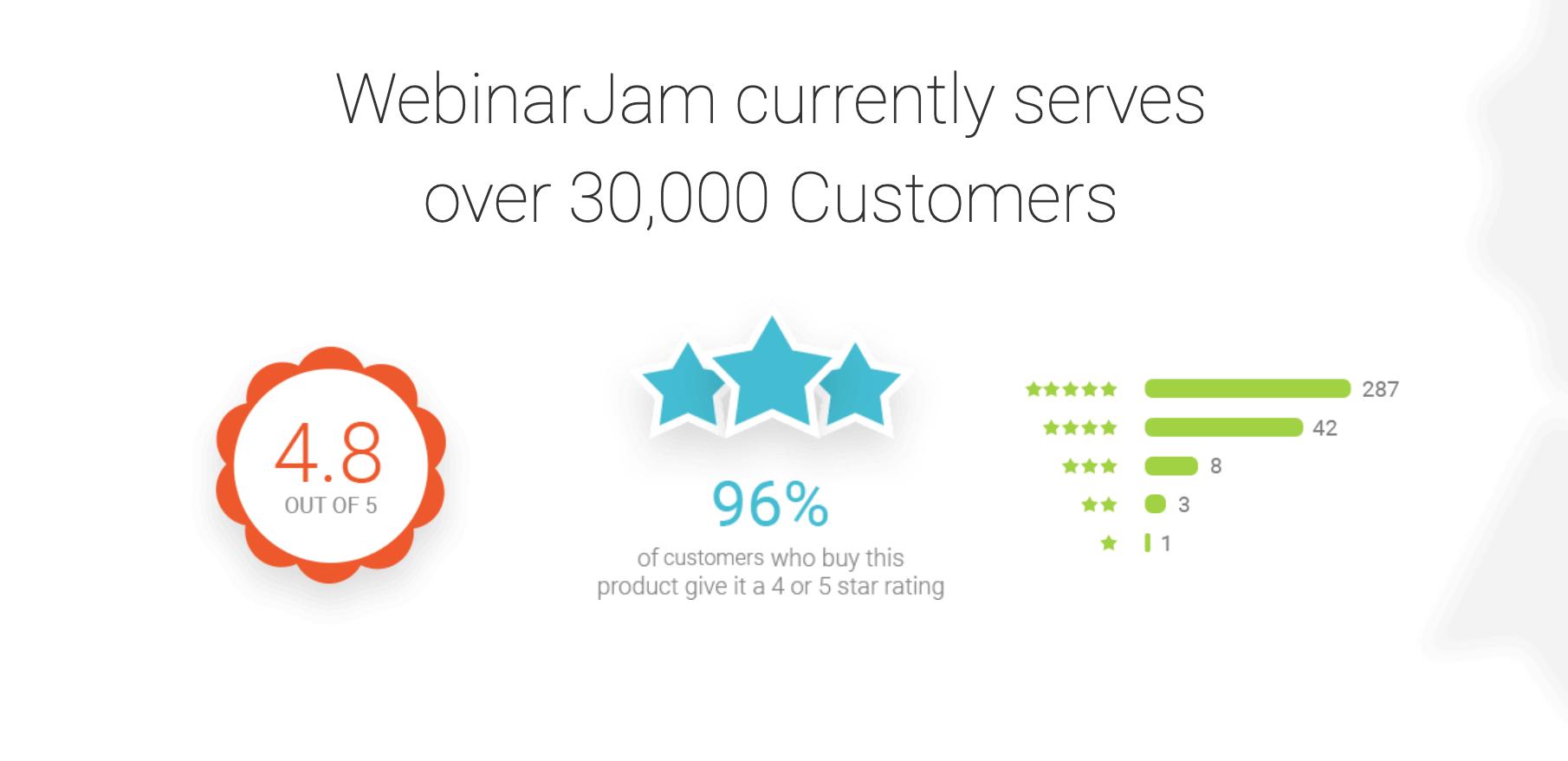 WebinarJam Stats