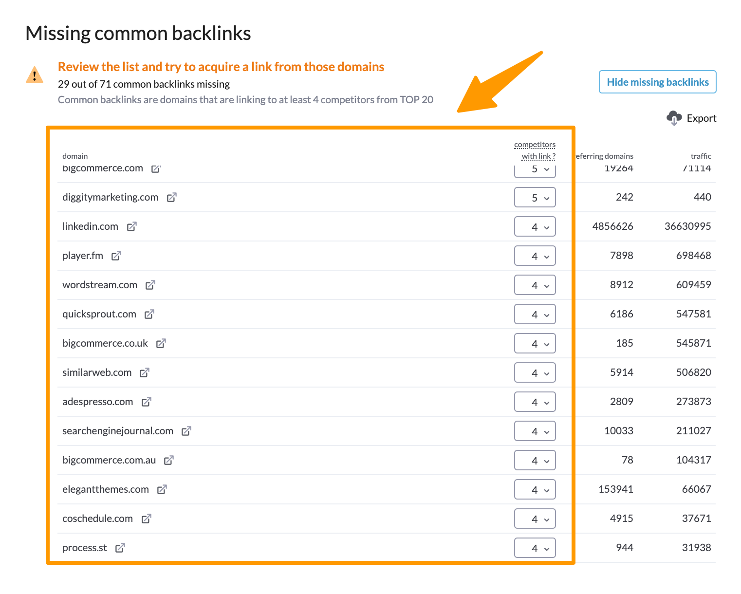 missing common backlinks