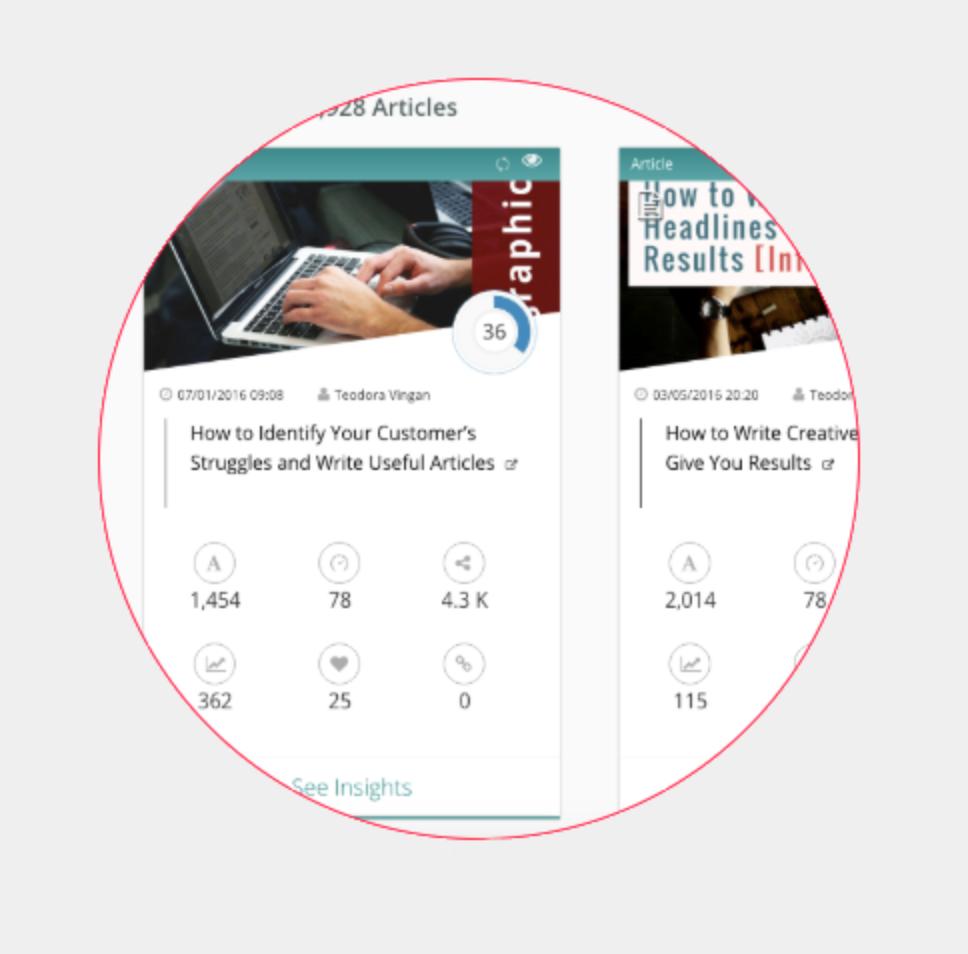 Contentlook Features