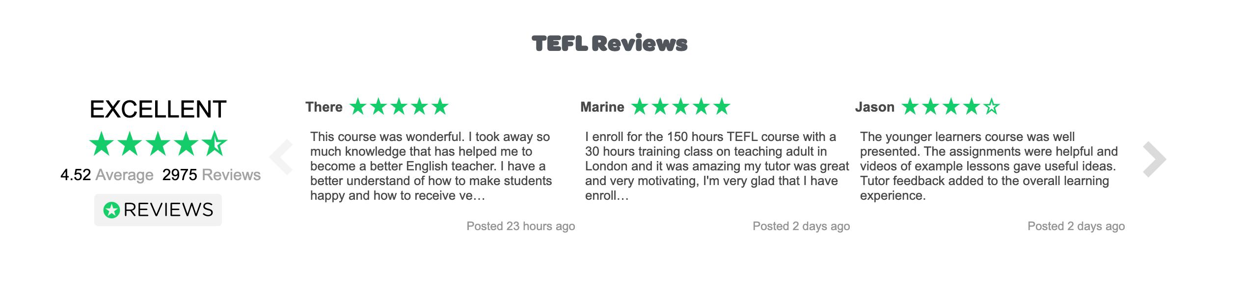 TEFL Org Students Reviews