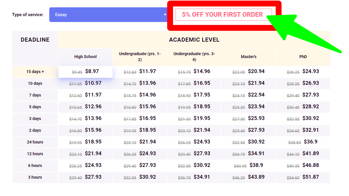 Order_99papers_com - Pricing Plan