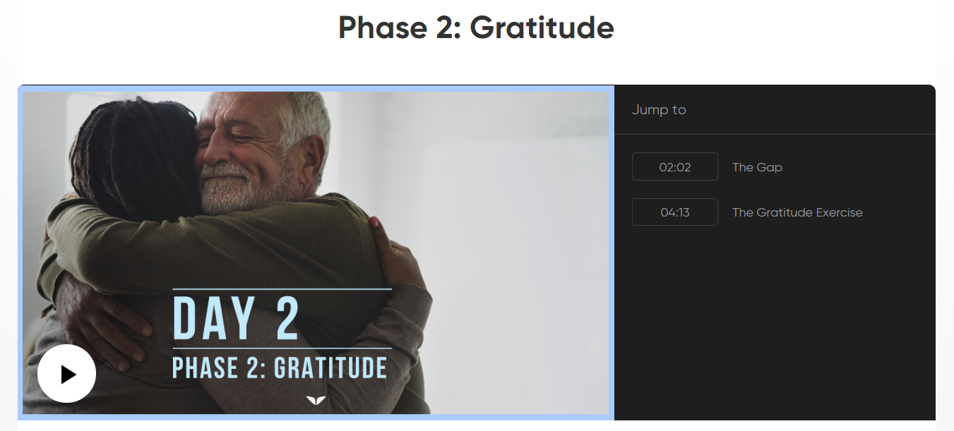 6 Phase Meditation Review - Gratitude