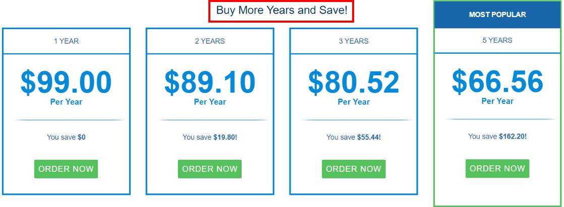 Best LLC Services - Incrop Pricing Plan