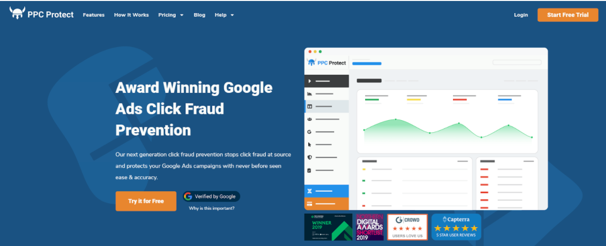 PPC Protect Review- Click Fraud Prevention