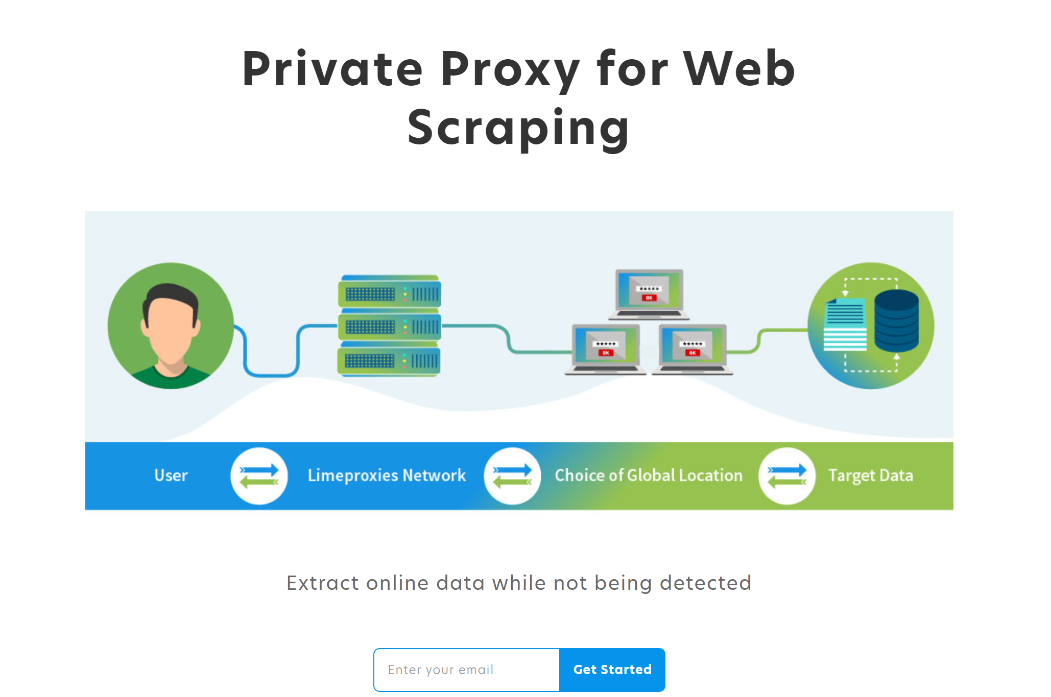 Private proxies reviews