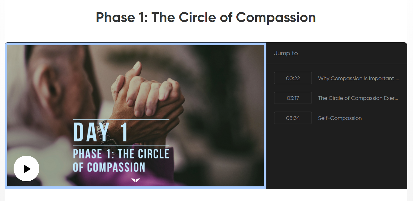 The Circle of Compassion