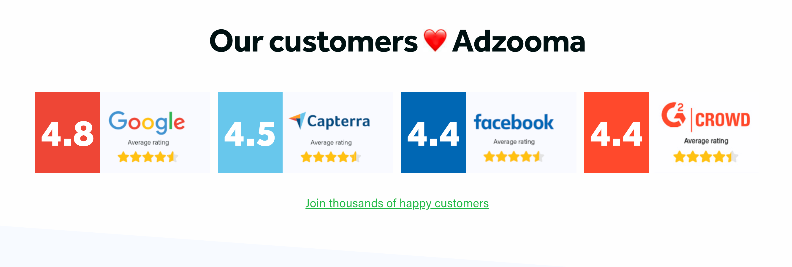 Adzooma- Customer Testimonials