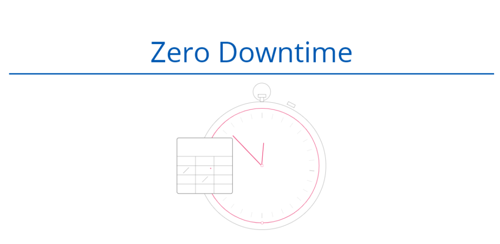 Avalon Hosting Zero Downtime