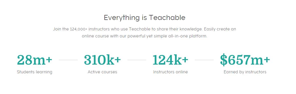 Kajabi Vs Techable - Techable Stats