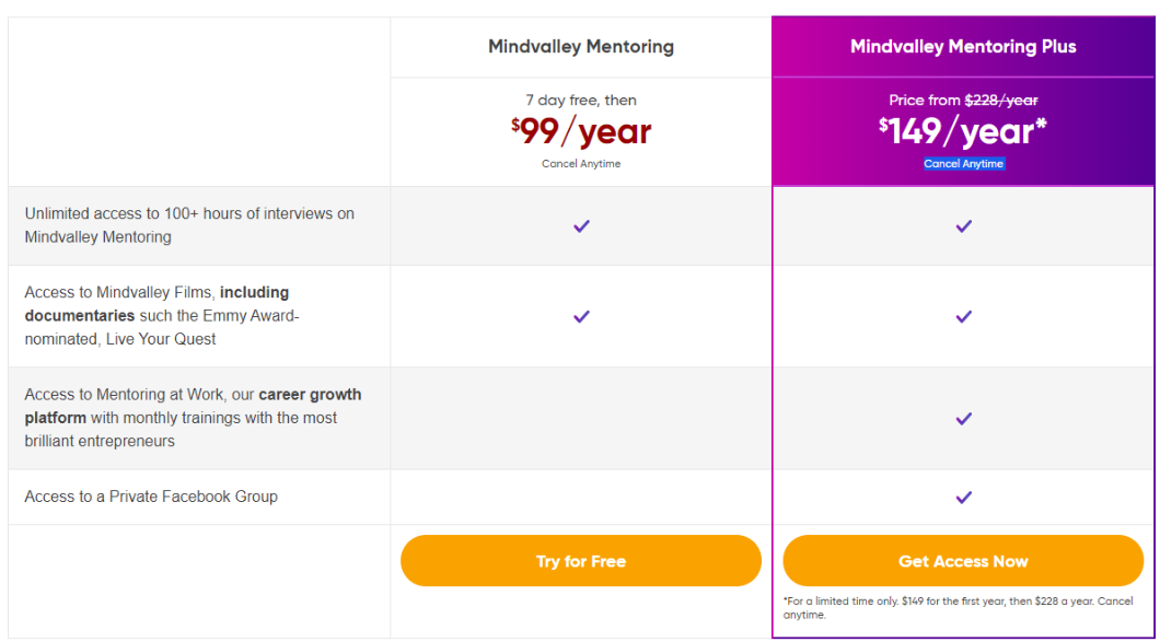 Mindvalley Masterclass Review - Pricing Plan