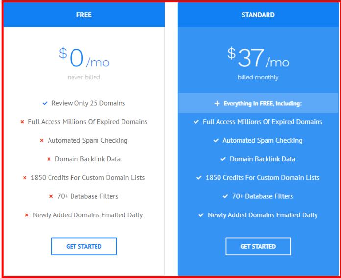 SpamZilla Review - Pricing Plan