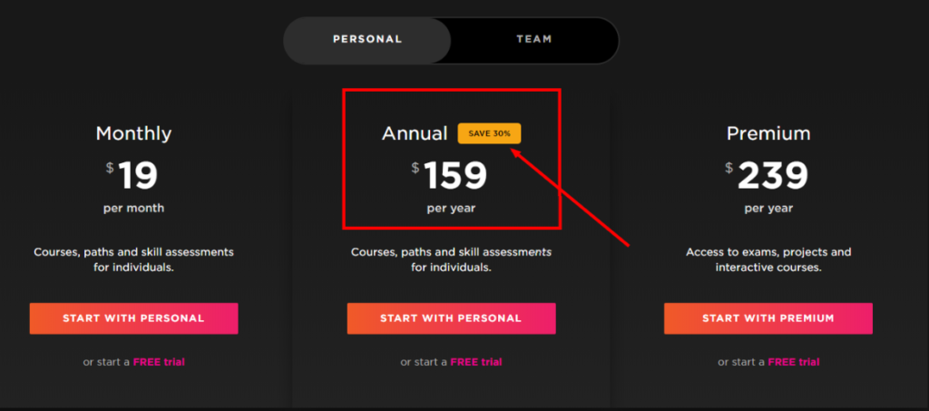 Pluralsight Pricing Plan
