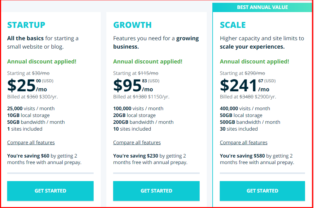 WP Engine vs BlueHost -WP Engine Pricing Plan