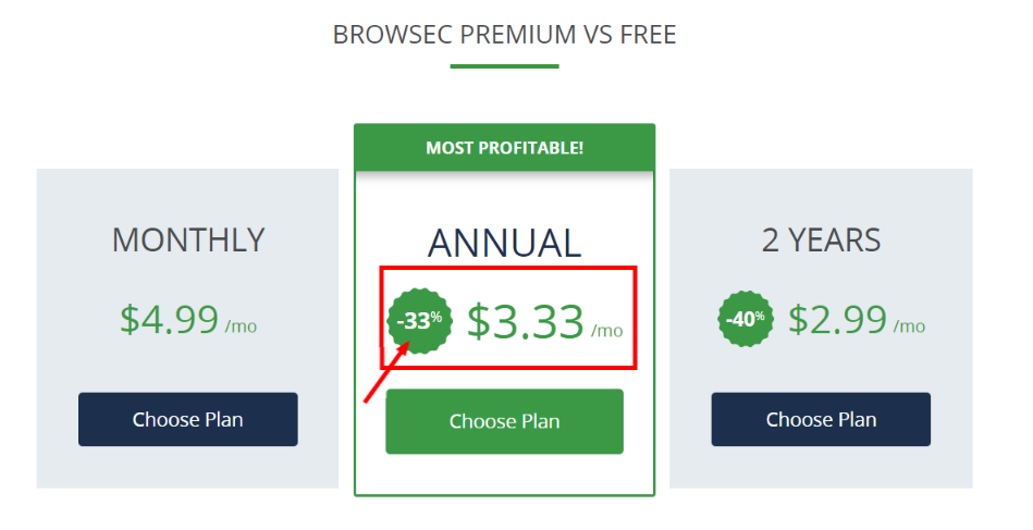Browsec VPN Review - Pricing Plan