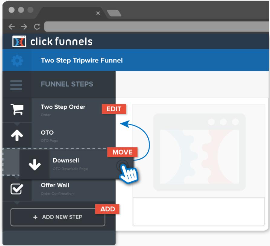 ClickFunnels vs engagebay - TripWire Funnel
