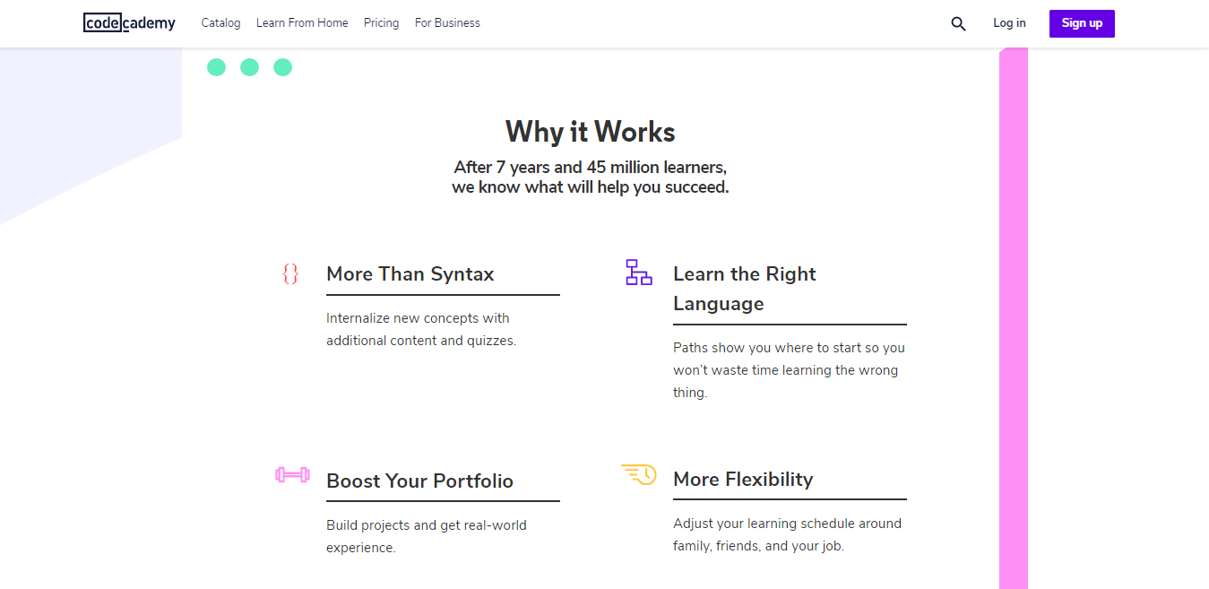 Codecademy- Why it works
