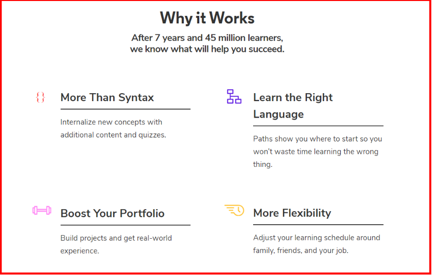 Codecademy Path - Codecademy Work