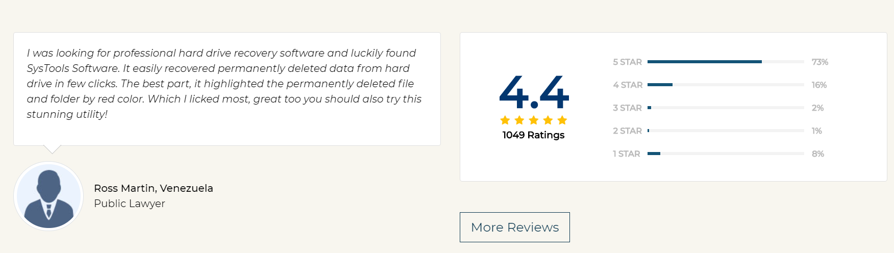 Hard Drive Data Recovery Review - CUstomer Review